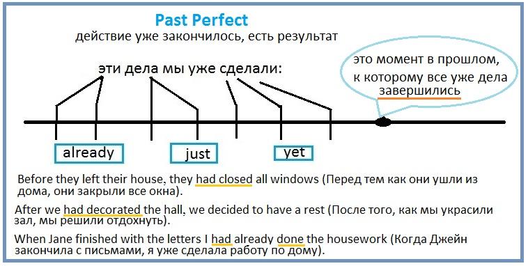 http://proangliyskiy.ru/anglijskaya-grammatika-onlajn/legkij-sposob-vy…kom-prodolzhenie
