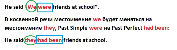 http://proangliyskiy.ru/anglijskaya-grammatika-onlajn/kak-vyuchit-prav…kom-bystro-legko 